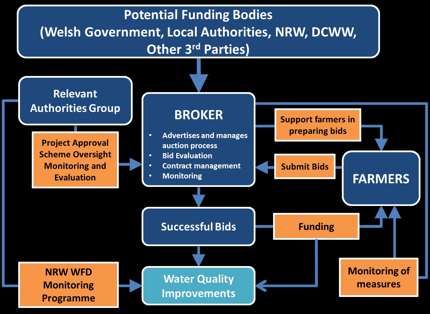 Ecobank Toolkit