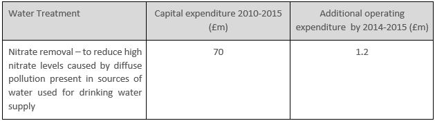 Casltemartin Peninsula table 2